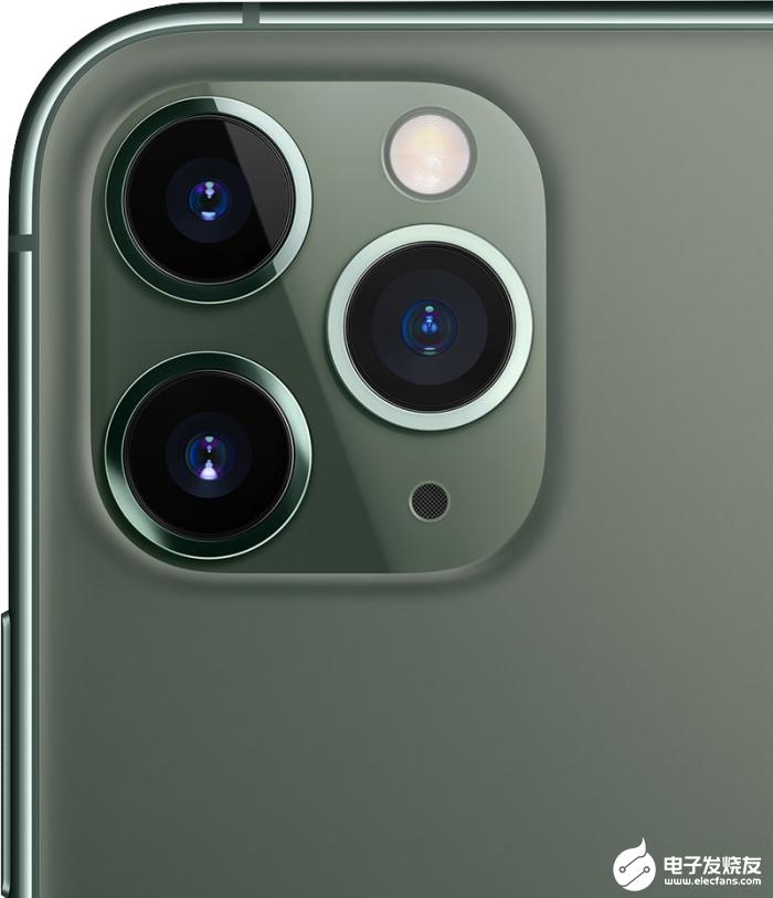 苹果收购摄像公司Spectral Edge,为了iPhone夜间模式拍照?